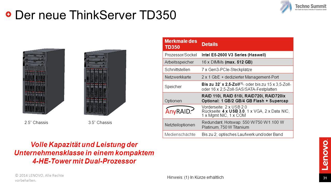 Der neue ThinkServer TD350