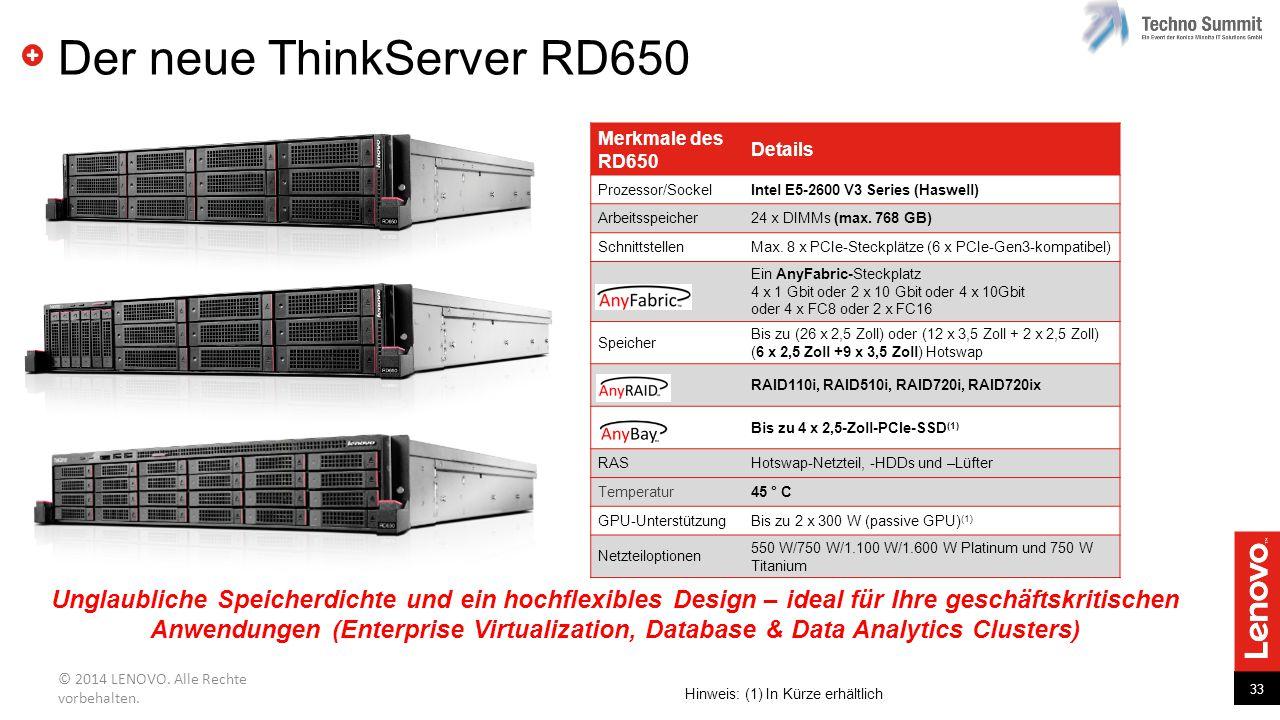 Der neue ThinkServer RD650