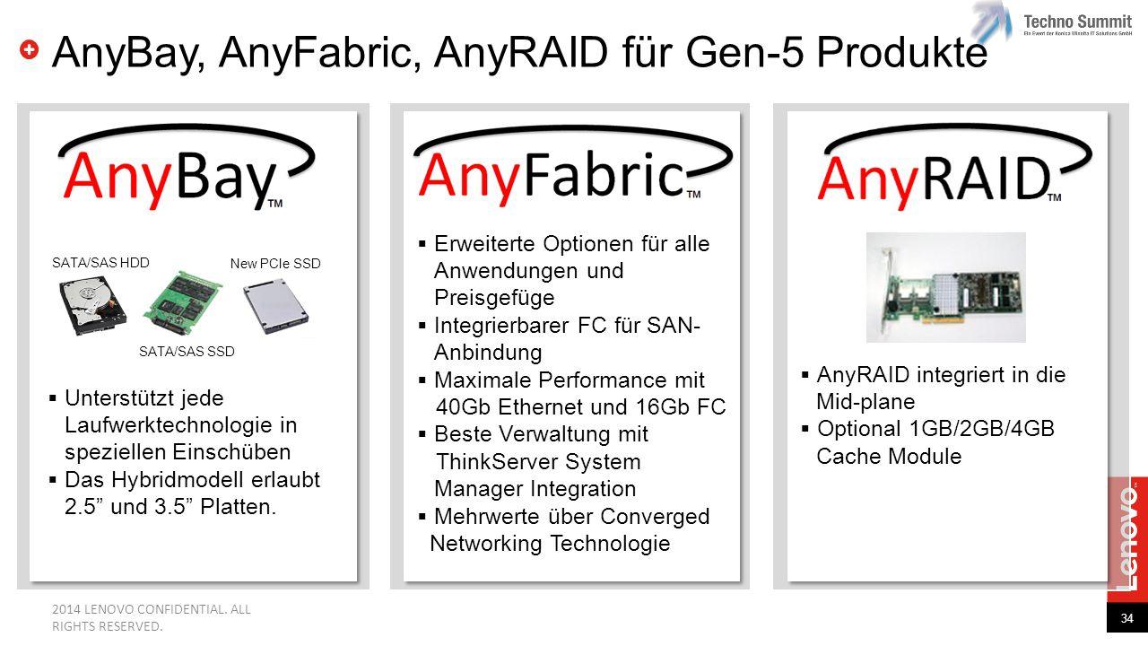 AnyBay, AnyFabric, AnyRAID für Gen-5 Produkte