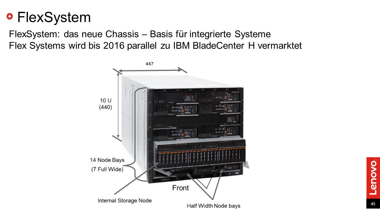 FlexSystem FlexSystem: das neue Chassis – Basis für integrierte Systeme. Flex Systems wird bis 2016 parallel zu IBM BladeCenter H vermarktet.