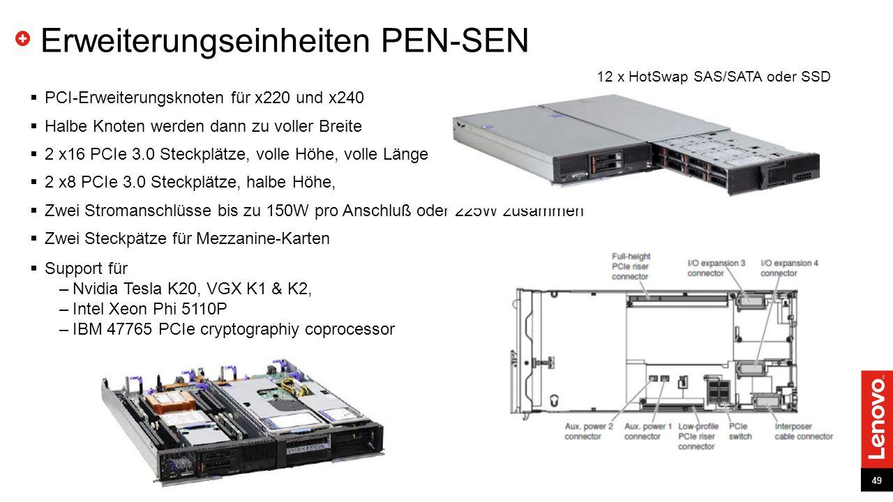 Erweiterungseinheiten PEN-SEN