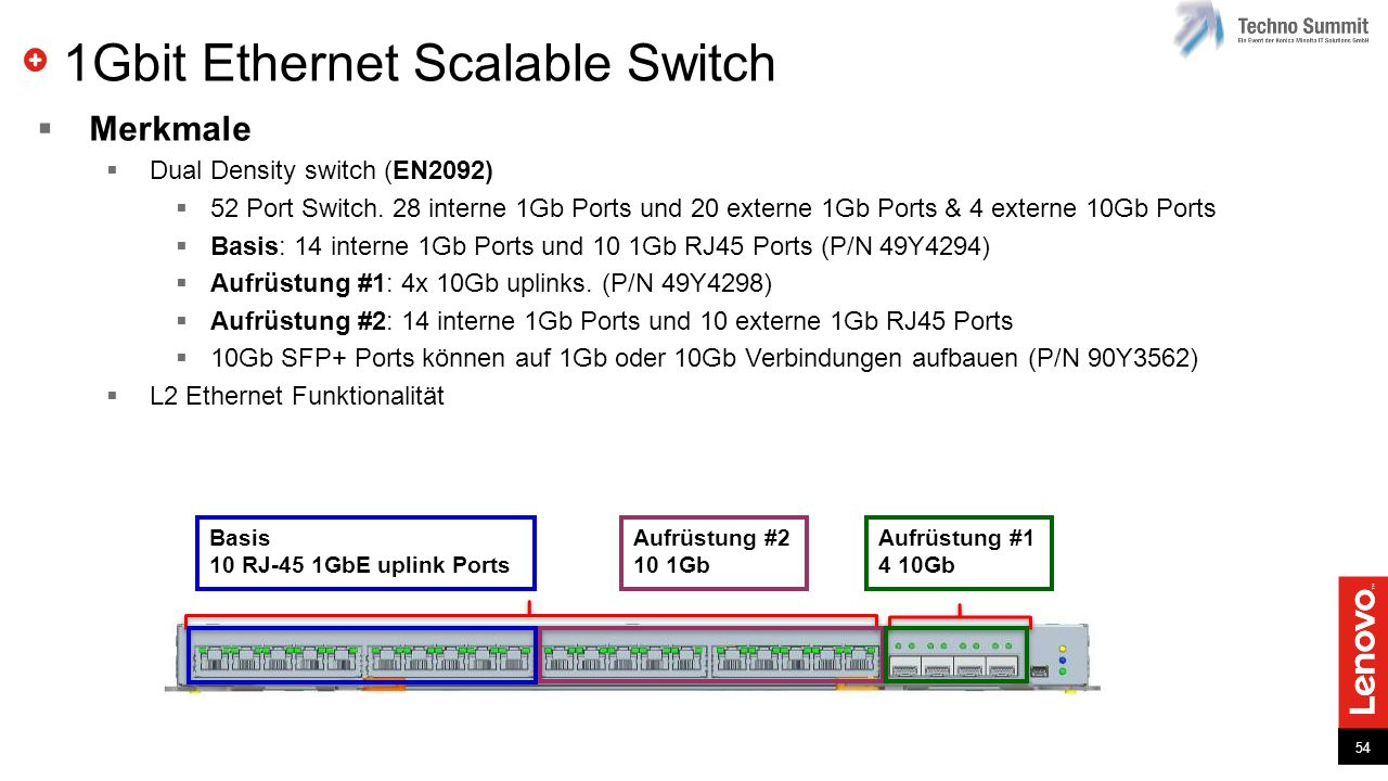 1Gbit Ethernet Scalable Switch
