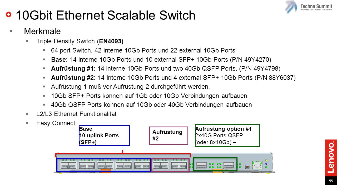 10Gbit Ethernet Scalable Switch