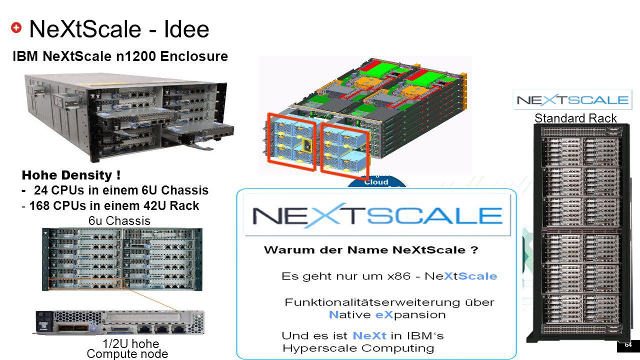 NeXtScale - Idee IBM NeXtScale n1200 Enclosure Standard Rack