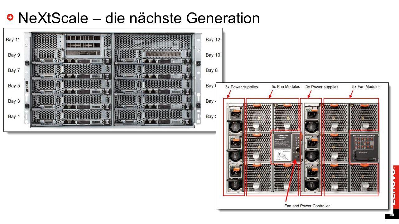 NeXtScale – die nächste Generation