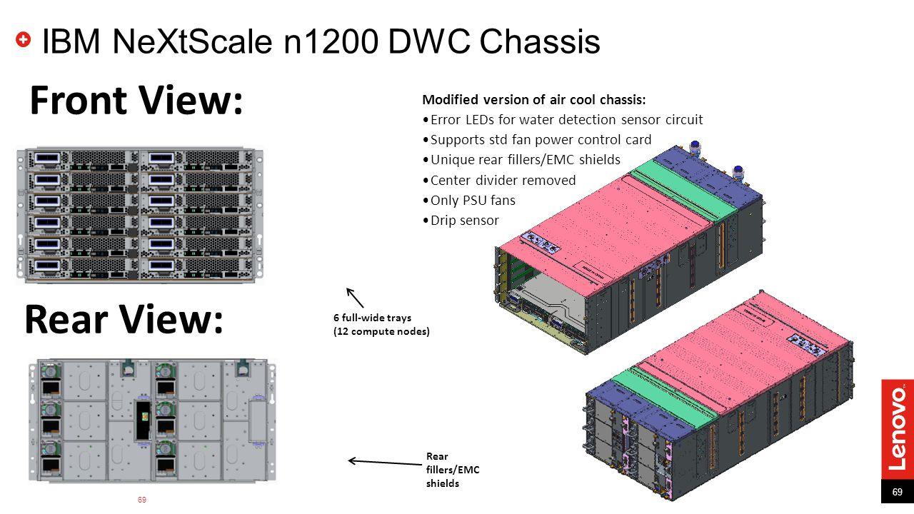 IBM NeXtScale n1200 DWC Chassis