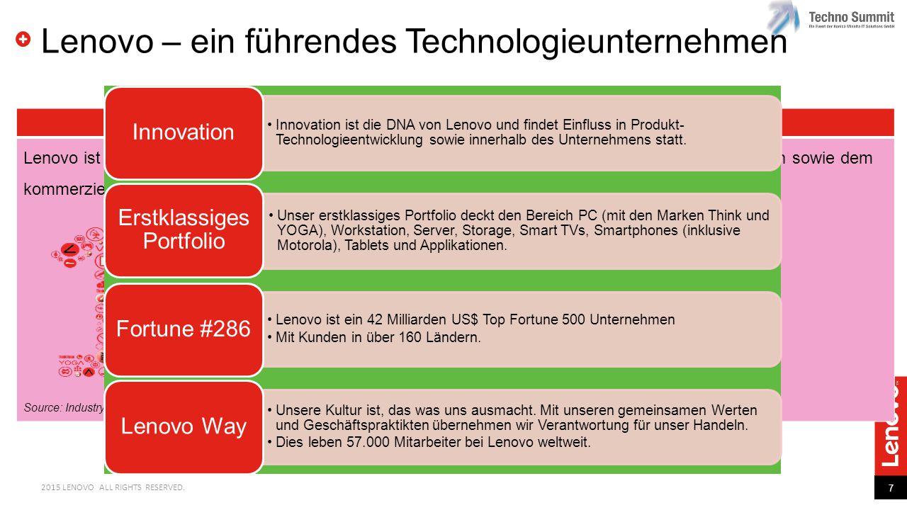 Lenovo – ein führendes Technologieunternehmen