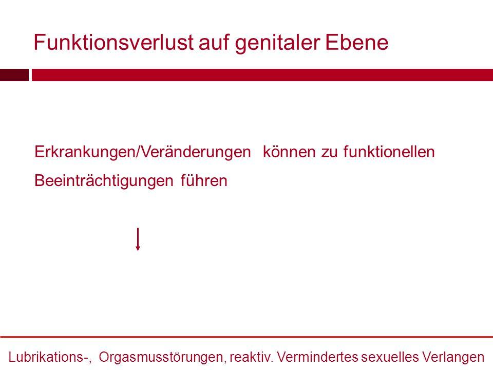 Funktionsverlust auf genitaler Ebene