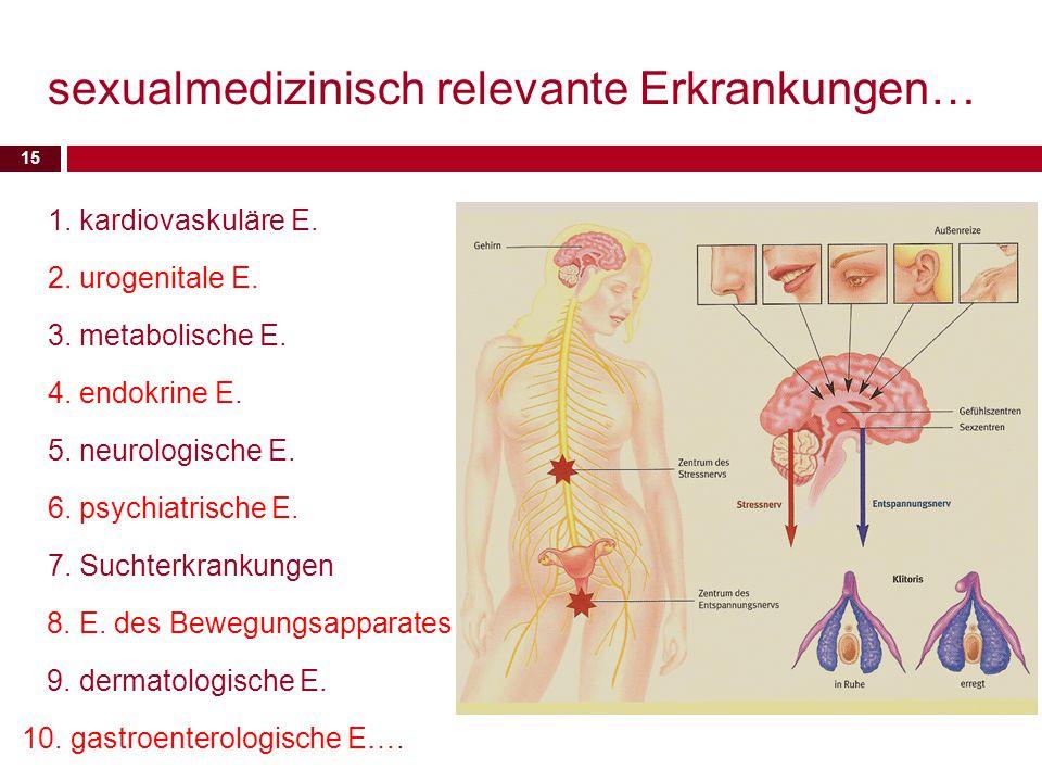 sexualmedizinisch relevante Erkrankungen…