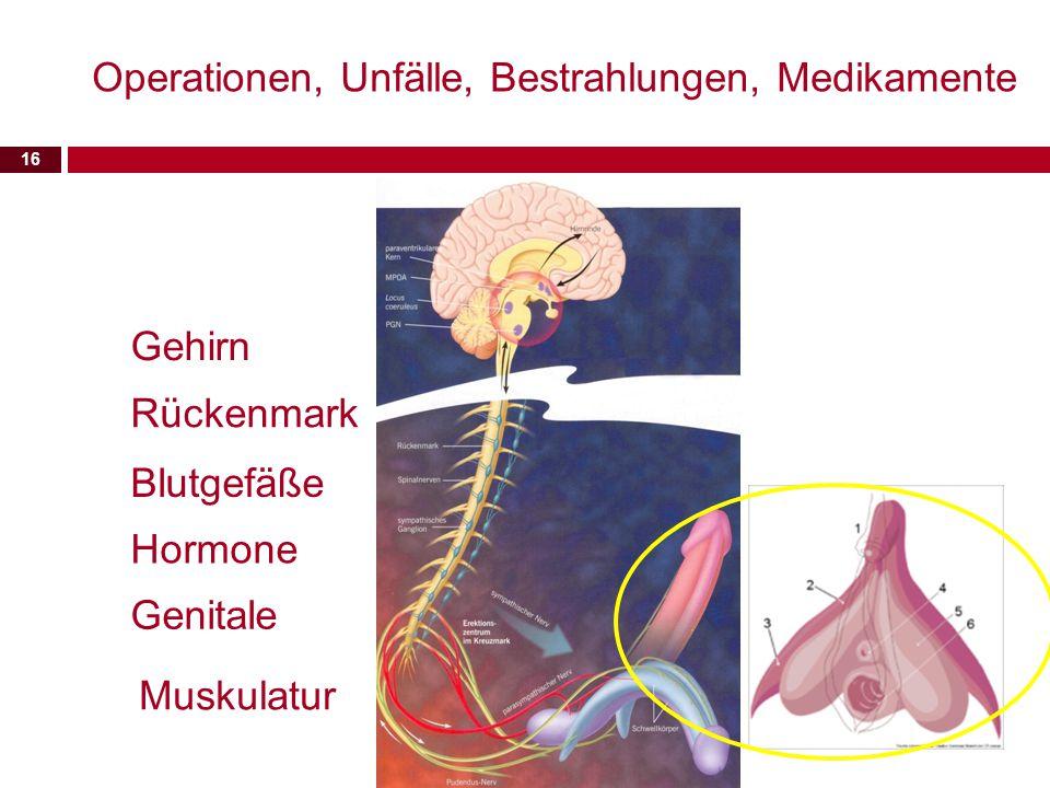 Operationen, Unfälle, Bestrahlungen, Medikamente
