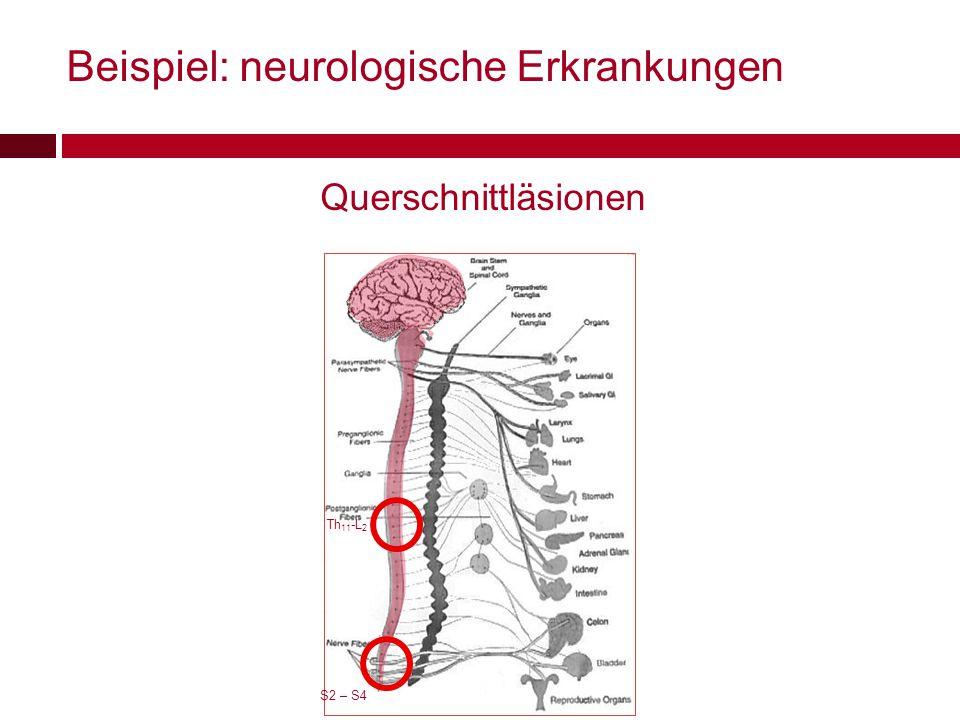 Beispiel: neurologische Erkrankungen