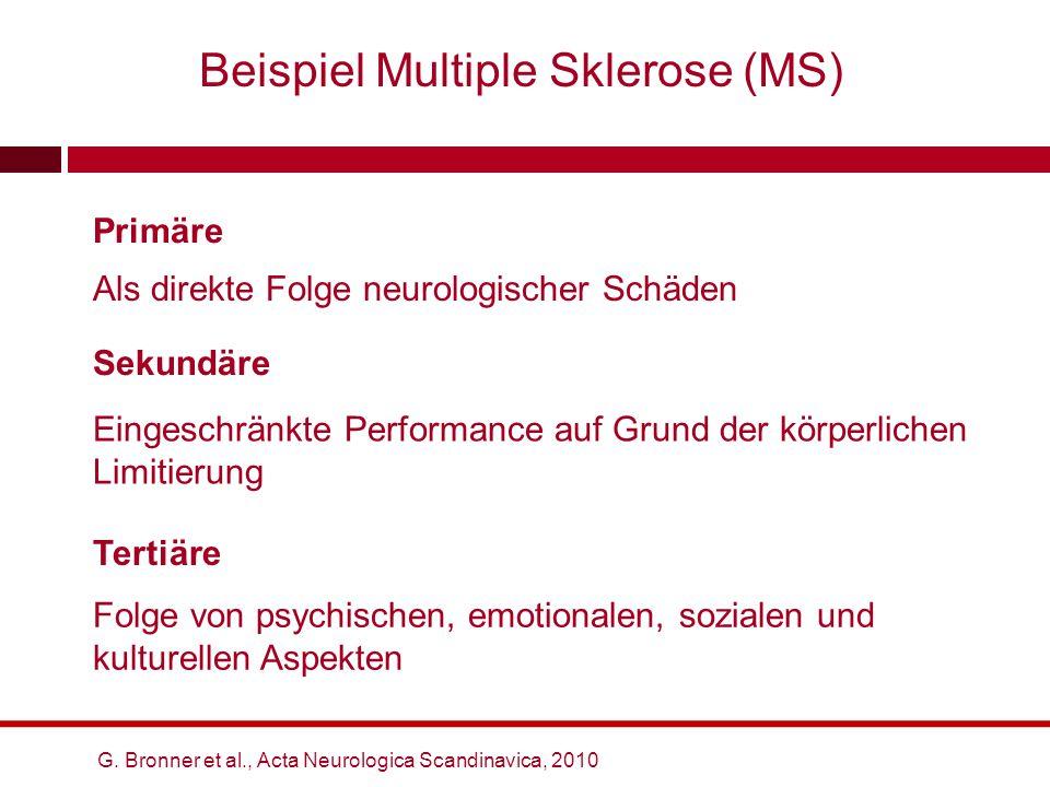 Beispiel Multiple Sklerose (MS)