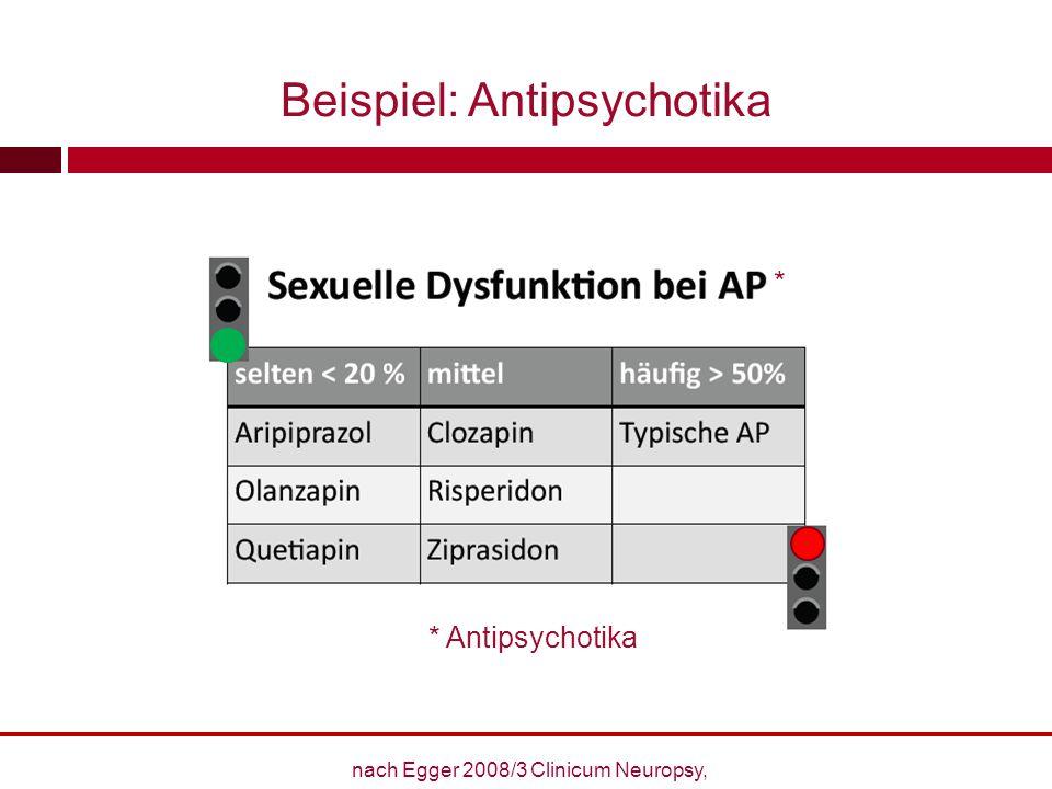 Beispiel: Antipsychotika