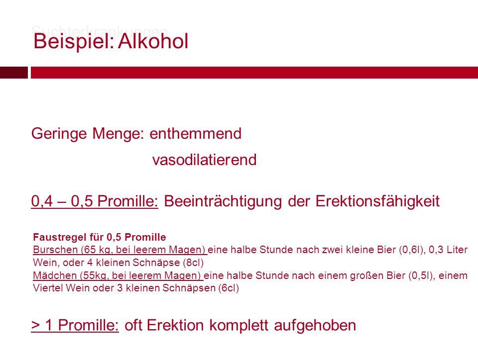 Beispiel: Alkohol Suchterkrankungen Geringe Menge: enthemmend