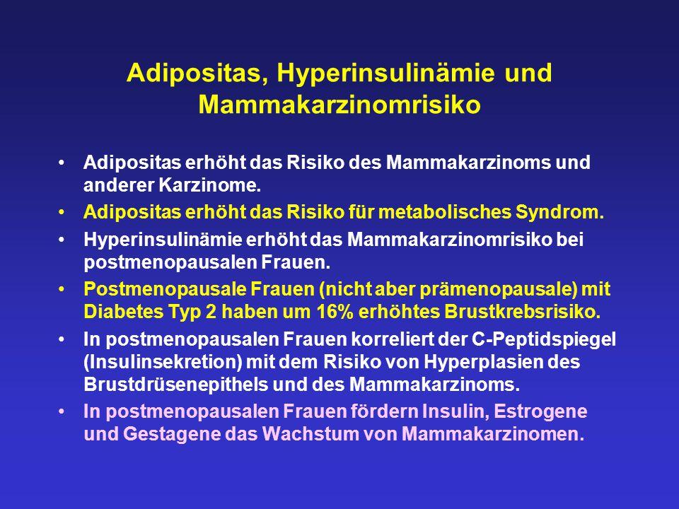 Adipositas, Hyperinsulinämie und Mammakarzinomrisiko
