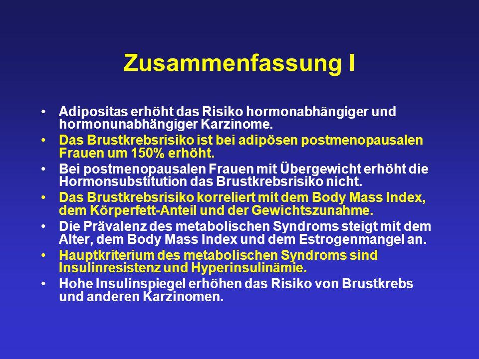 Zusammenfassung I Adipositas erhöht das Risiko hormonabhängiger und hormonunabhängiger Karzinome.