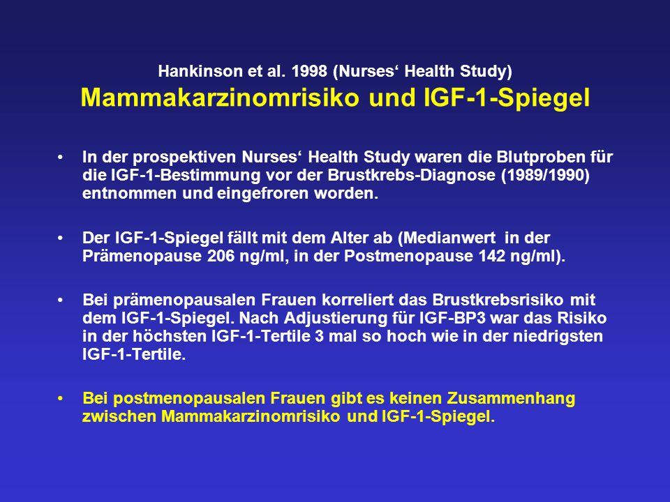 Hankinson et al. 1998 (Nurses' Health Study) Mammakarzinomrisiko und IGF-1-Spiegel