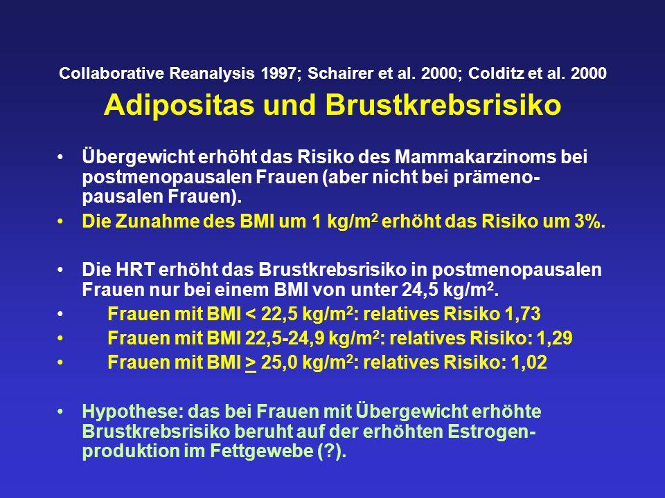 Die Zunahme des BMI um 1 kg/m2 erhöht das Risiko um 3%.