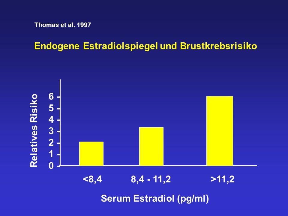 Endogene Estradiolspiegel und Brustkrebsrisiko