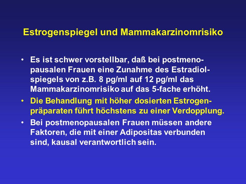 Estrogenspiegel und Mammakarzinomrisiko