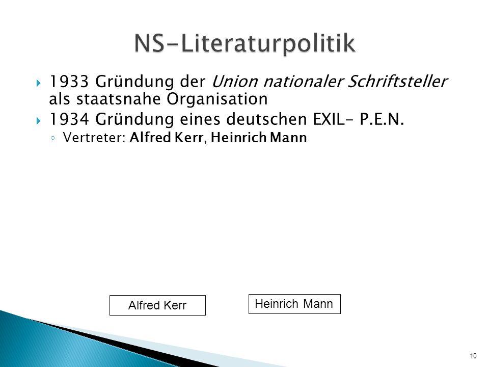 NS-Literaturpolitik 1933 Gründung der Union nationaler Schriftsteller als staatsnahe Organisation.
