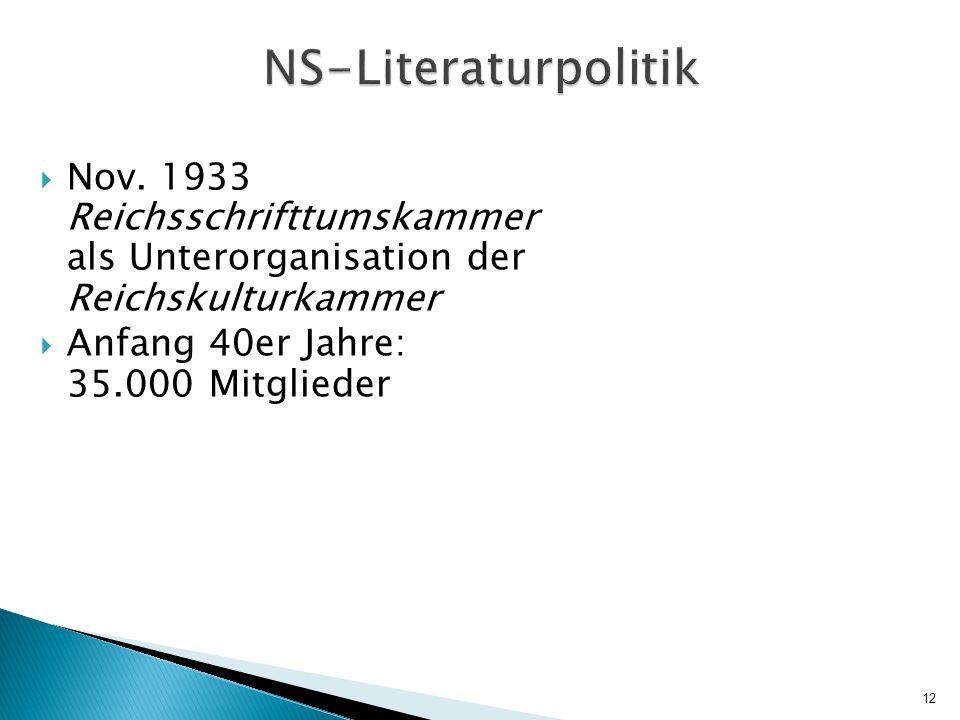 NS-Literaturpolitik Nov. 1933 Reichsschrifttumskammer als Unterorganisation der Reichskulturkammer.