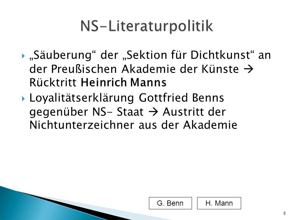 """NS-Literaturpolitik """"Säuberung der """"Sektion für Dichtkunst an der Preußischen Akademie der Künste  Rücktritt Heinrich Manns."""