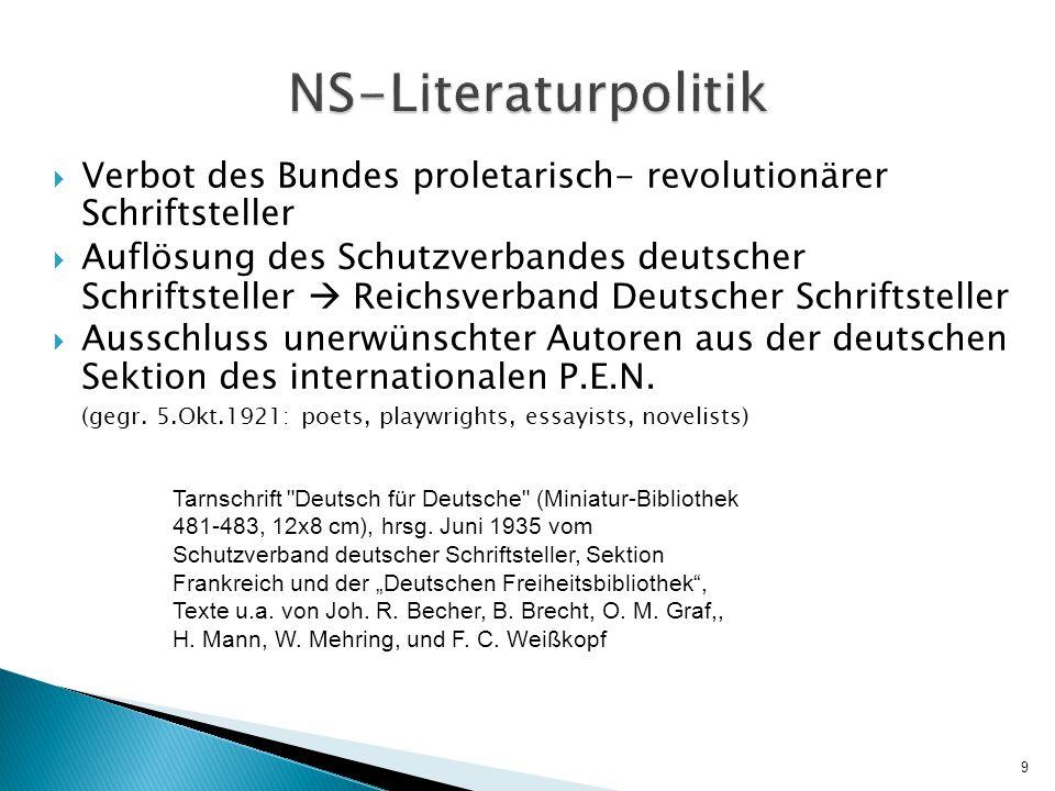 NS-Literaturpolitik Verbot des Bundes proletarisch- revolutionärer Schriftsteller.