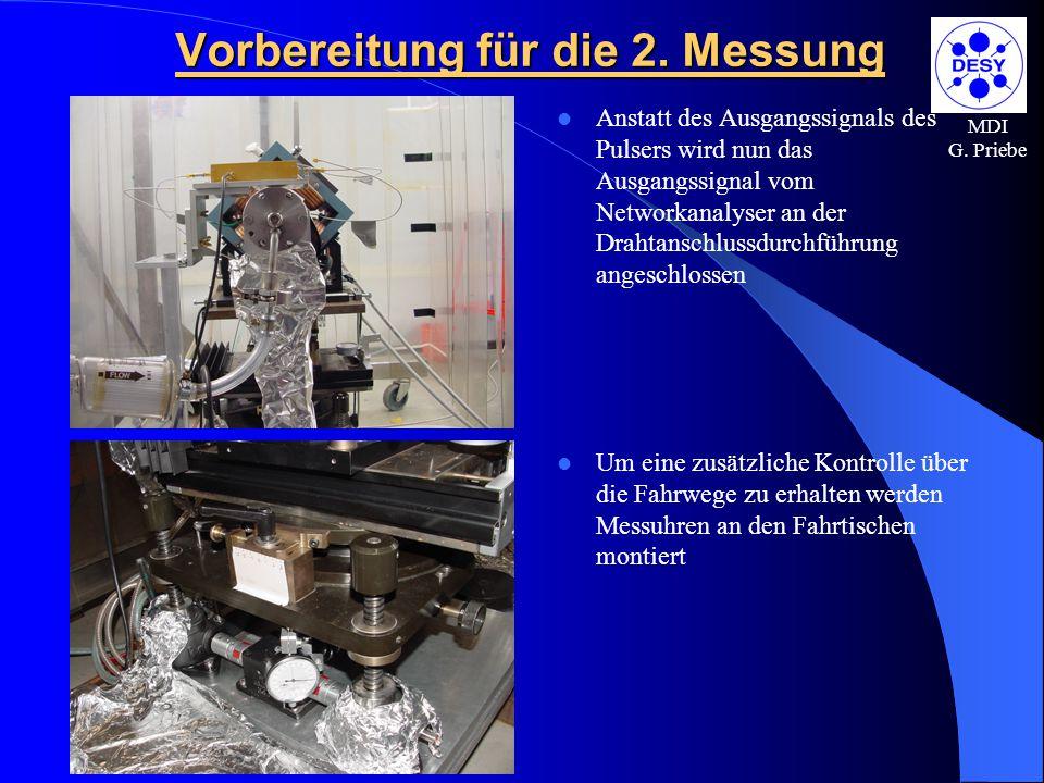 Vorbereitung für die 2. Messung