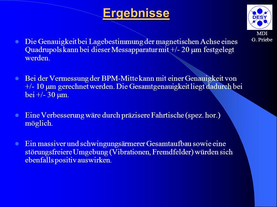 Ergebnisse MDI. G. Priebe.