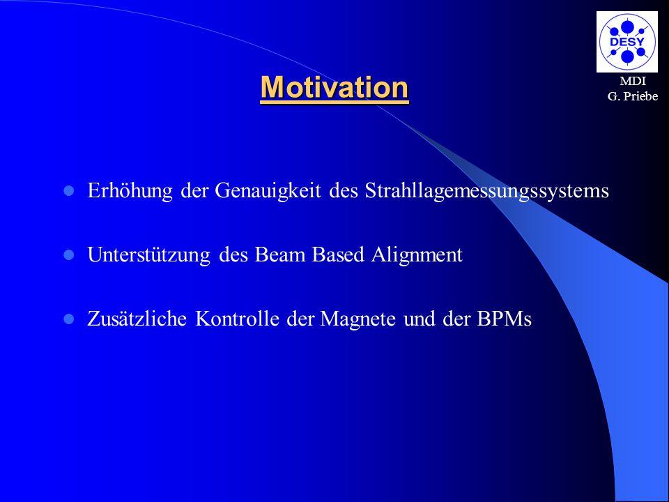 Motivation Erhöhung der Genauigkeit des Strahllagemessungssystems