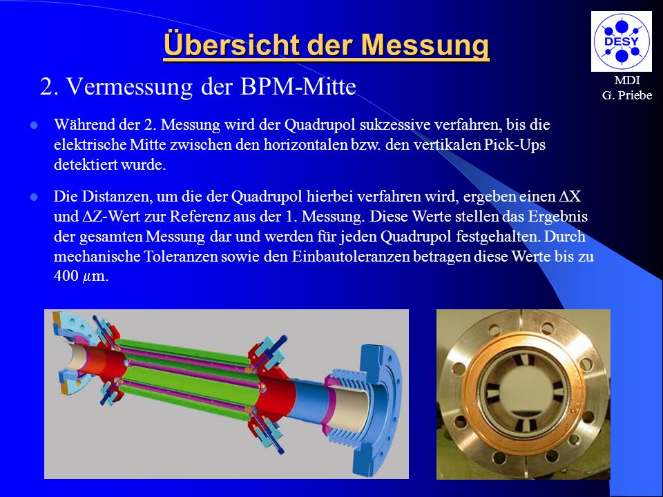 Übersicht der Messung 2. Vermessung der BPM-Mitte