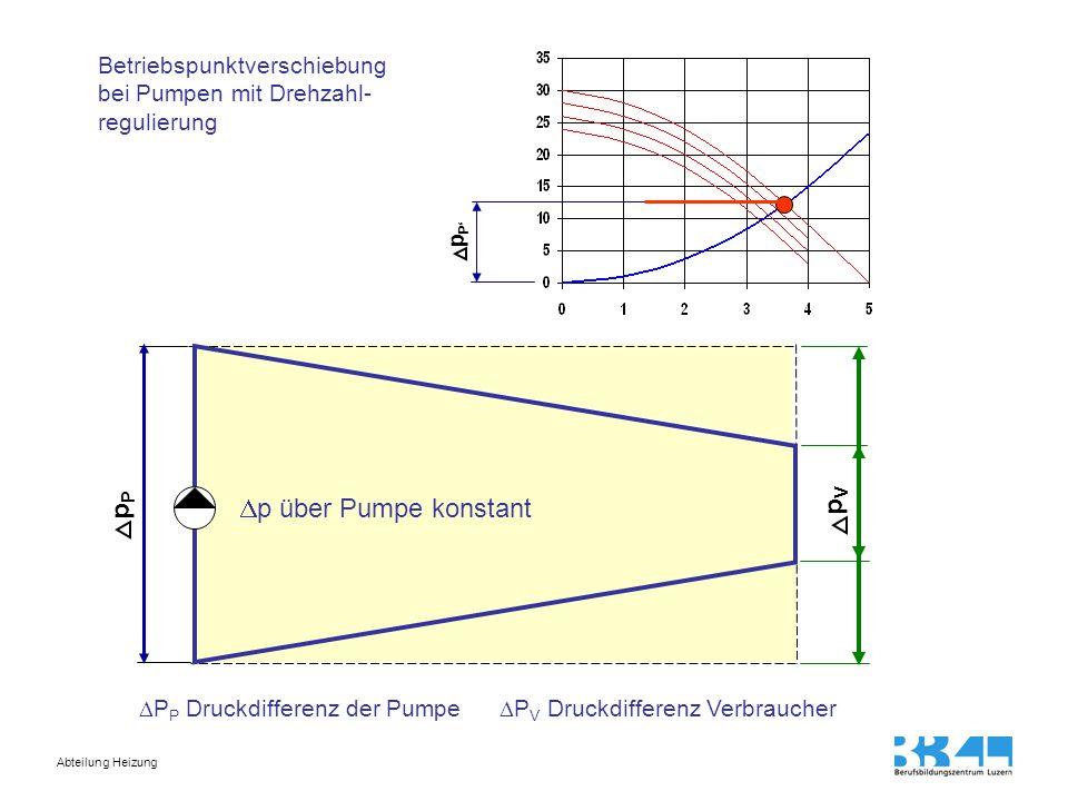 pV pP p über Pumpe konstant