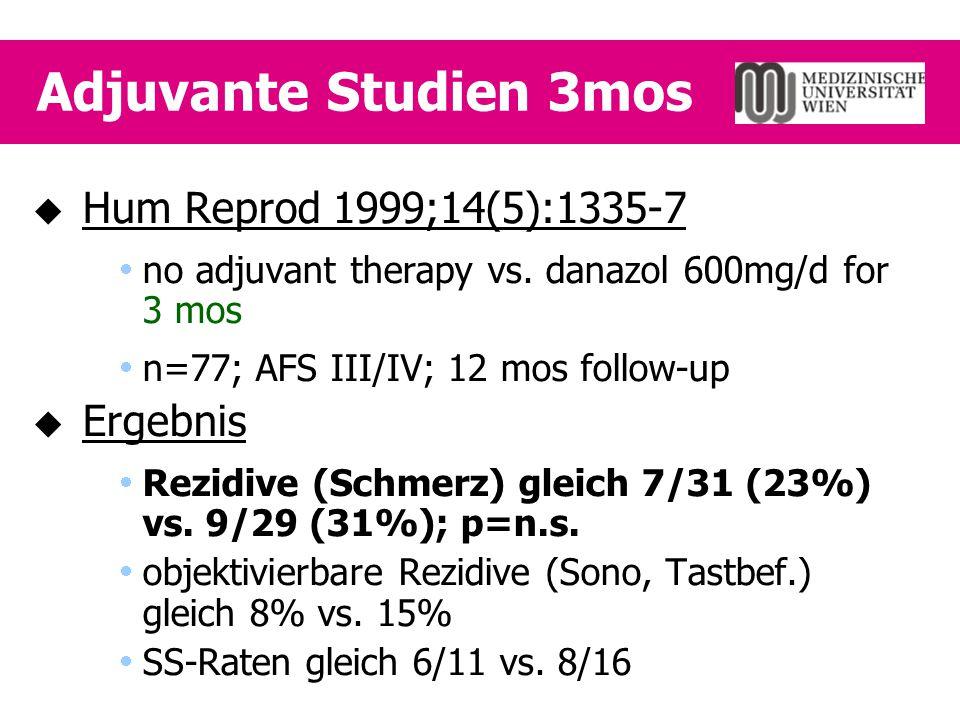 Adjuvante Studien 3mos Hum Reprod 1999;14(5):1335-7 Ergebnis