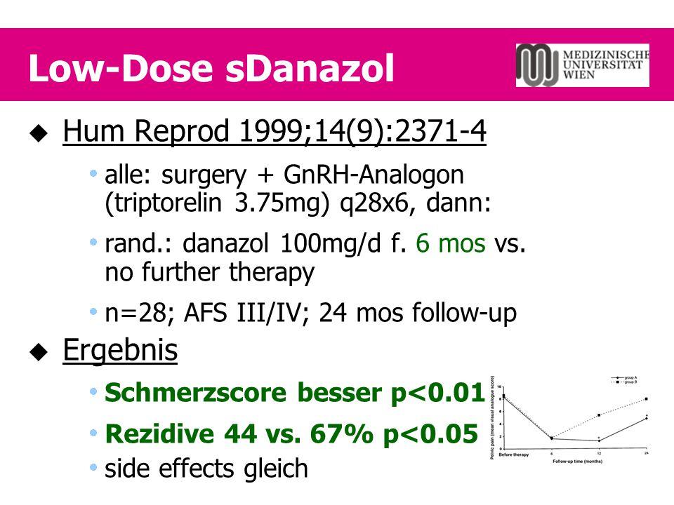 Low-Dose sDanazol Hum Reprod 1999;14(9):2371-4 Ergebnis