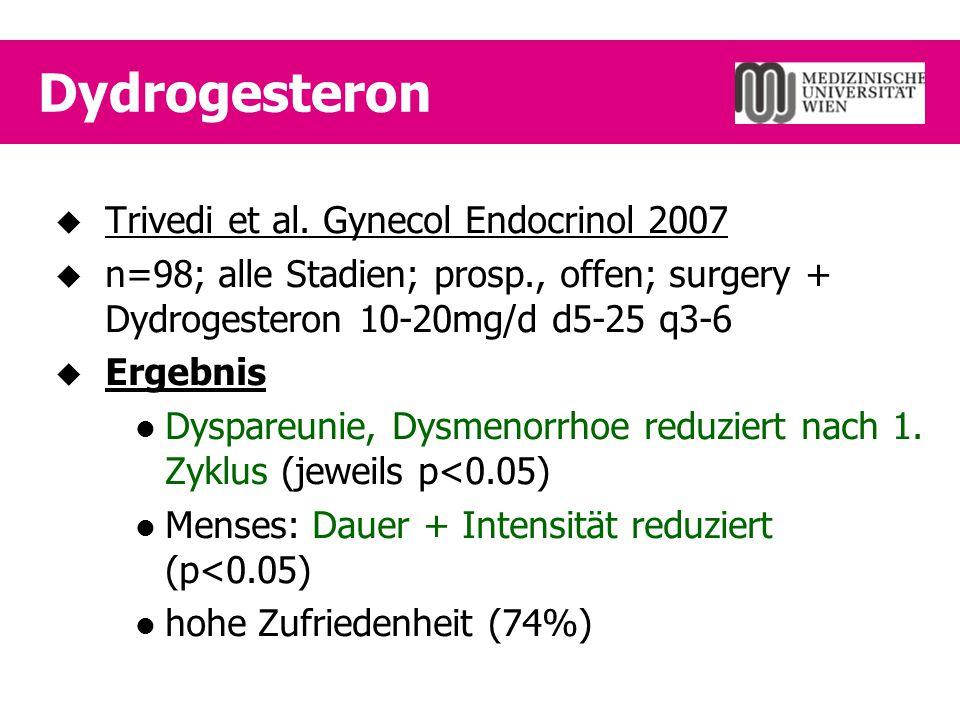 Dydrogesteron Trivedi et al. Gynecol Endocrinol 2007