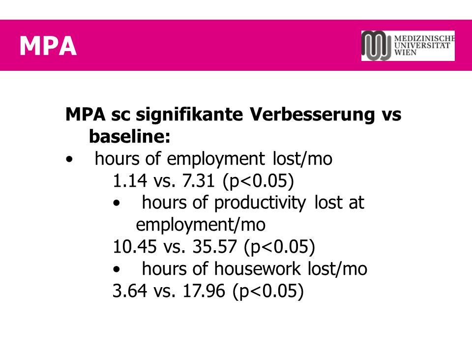 MPA MPA sc signifikante Verbesserung vs baseline: