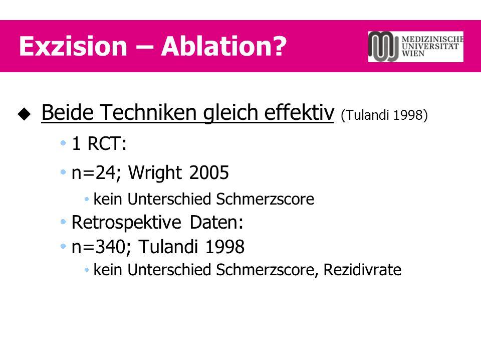 Exzision – Ablation Beide Techniken gleich effektiv (Tulandi 1998)