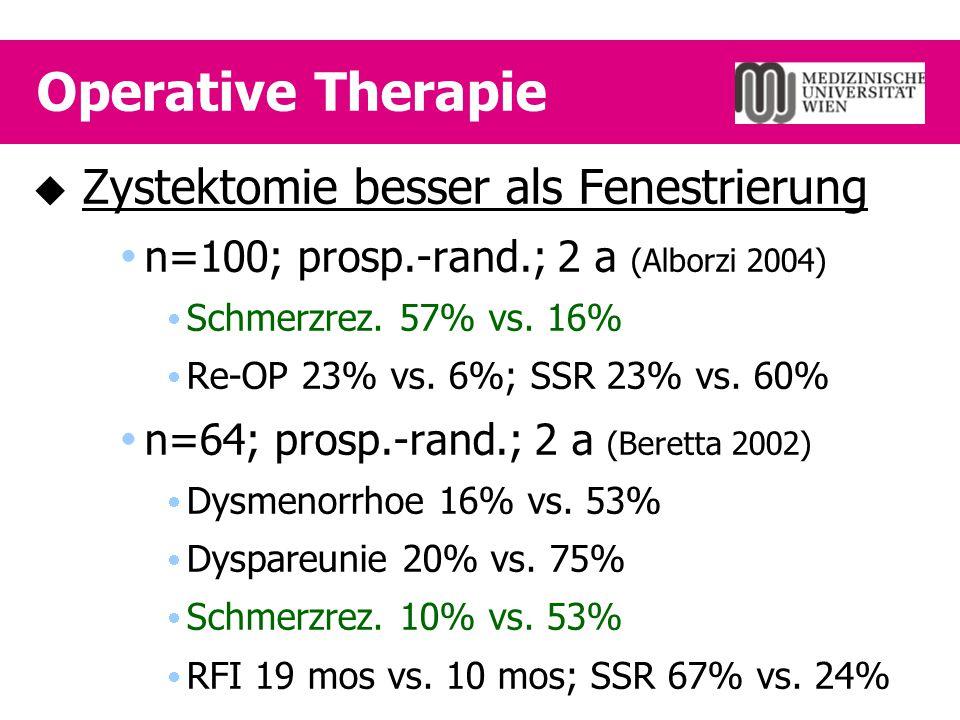 Operative Therapie Zystektomie besser als Fenestrierung