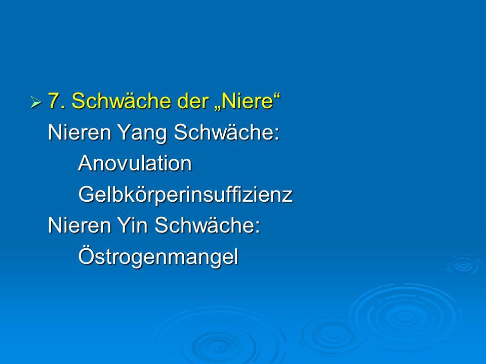 """7. Schwäche der """"Niere Nieren Yang Schwäche: Anovulation. Gelbkörperinsuffizienz. Nieren Yin Schwäche:"""