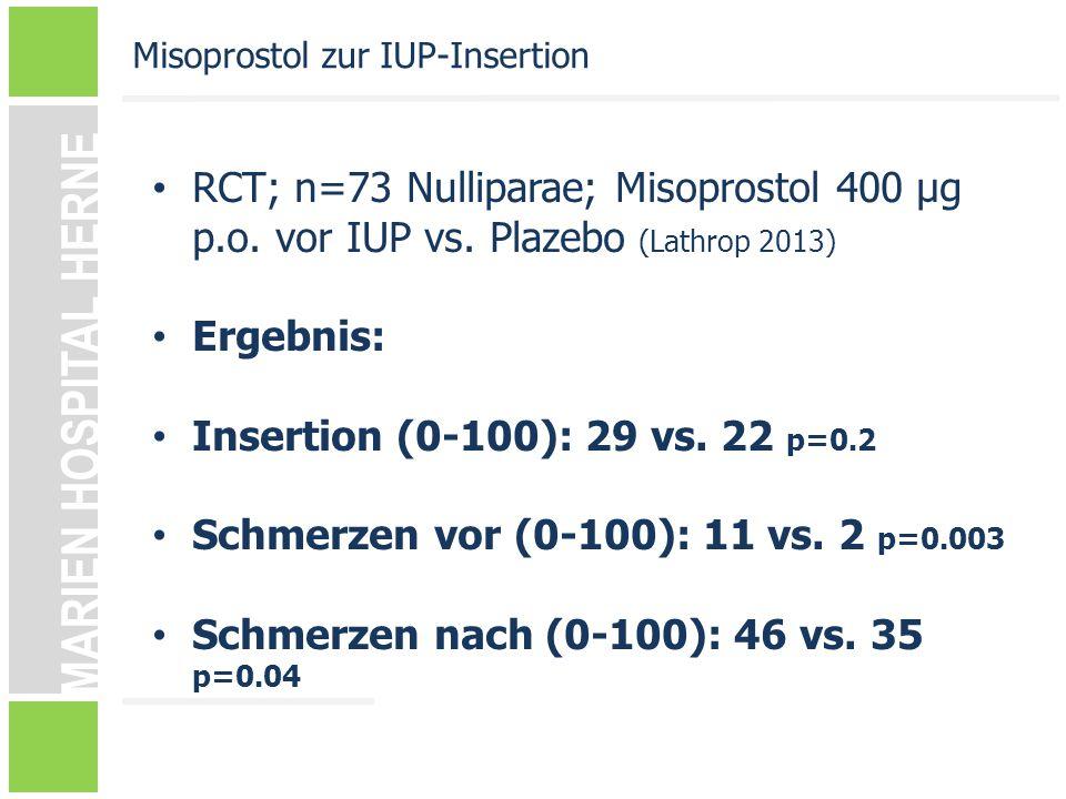 Schmerzen vor (0-100): 11 vs. 2 p=0.003