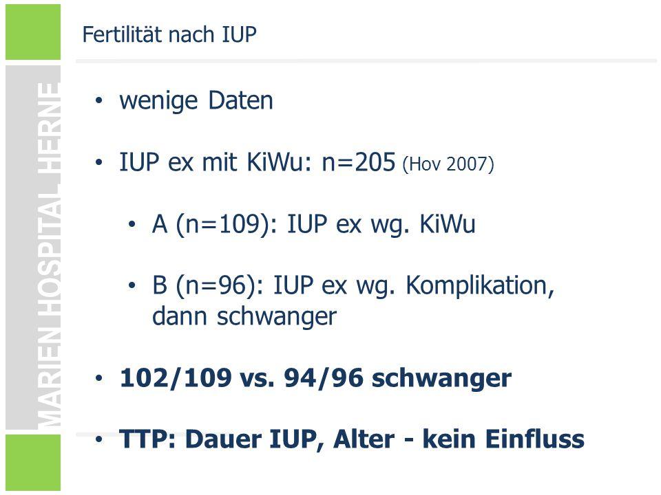 IUP ex mit KiWu: n=205 (Hov 2007) A (n=109): IUP ex wg. KiWu