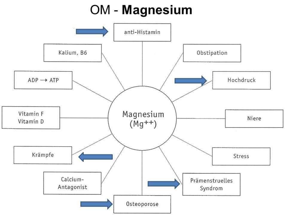 OM - Magnesium