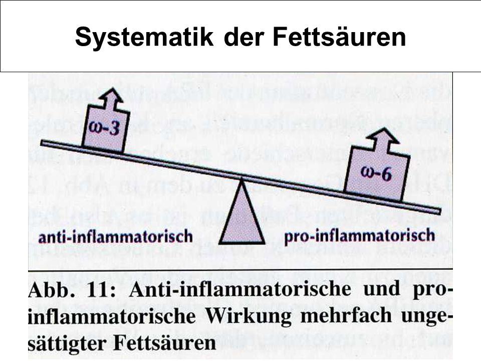 Systematik der Fettsäuren