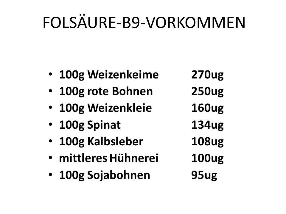 FOLSÄURE-B9-VORKOMMEN