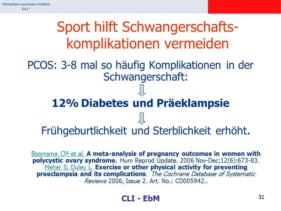 Sport hilft Schwangerschafts-komplikationen vermeiden