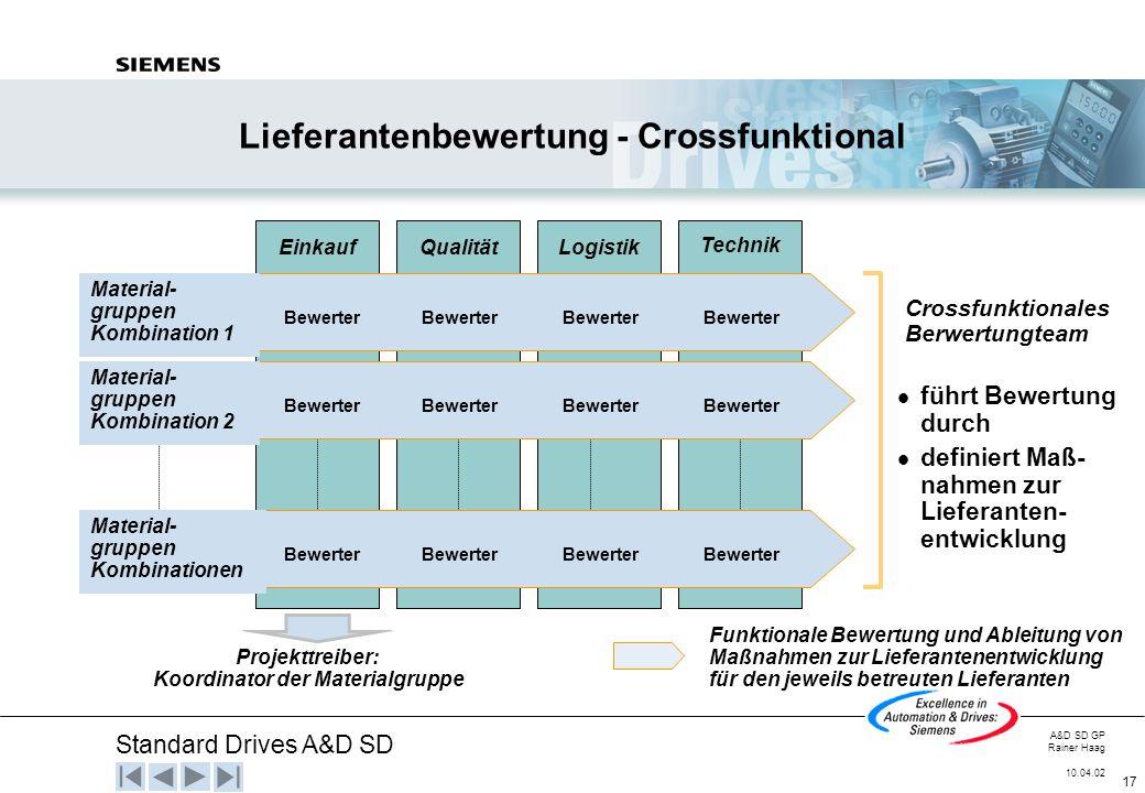 Lieferantenbewertung - Crossfunktional Koordinator der Materialgruppe