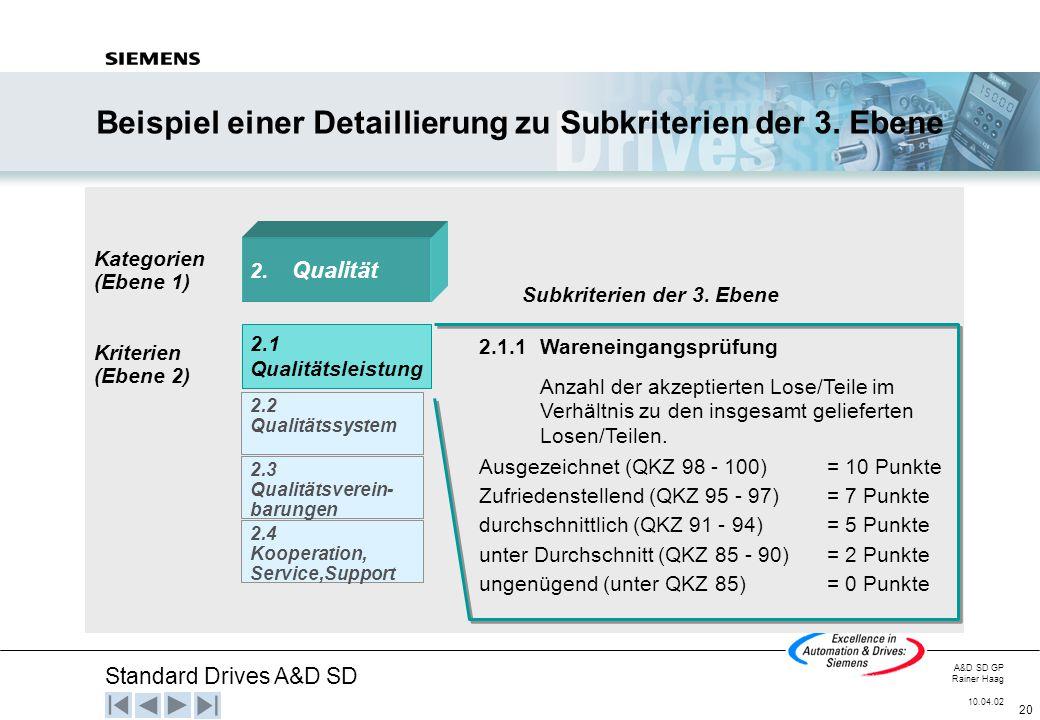 Beispiel einer Detaillierung zu Subkriterien der 3. Ebene