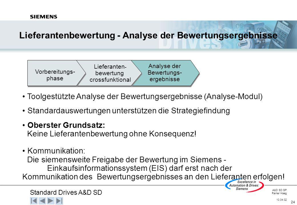 Lieferantenbewertung - Analyse der Bewertungsergebnisse