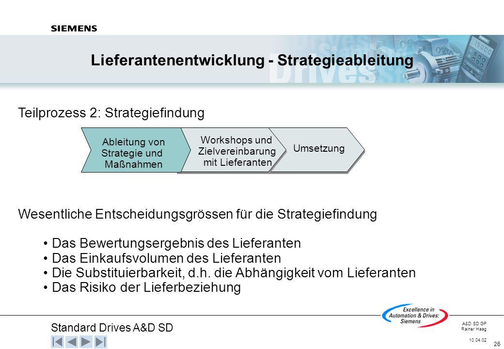 Lieferantenentwicklung - Strategieableitung